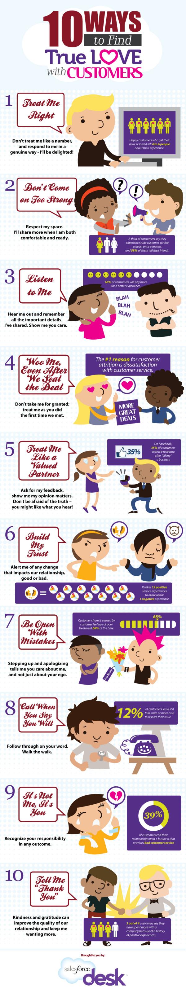 customer-service-training-infographic
