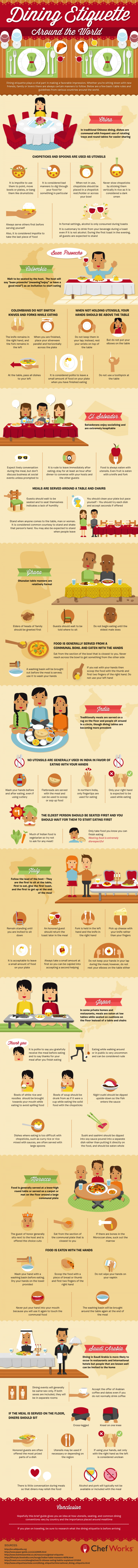 Dining-Etiquettes-around-the-world-infographic1