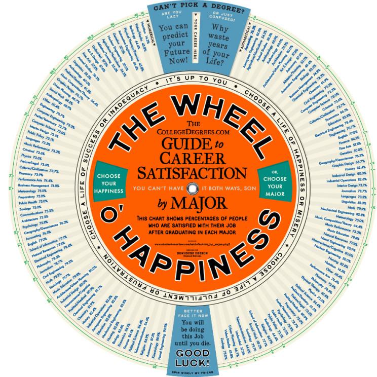 type_wheel