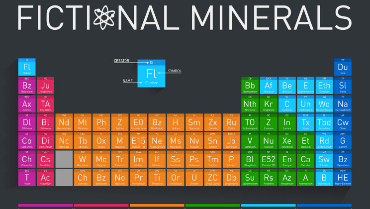 The periodic table of fictional elements infographic alltop viral the periodic table of fictional elements infographic urtaz Choice Image