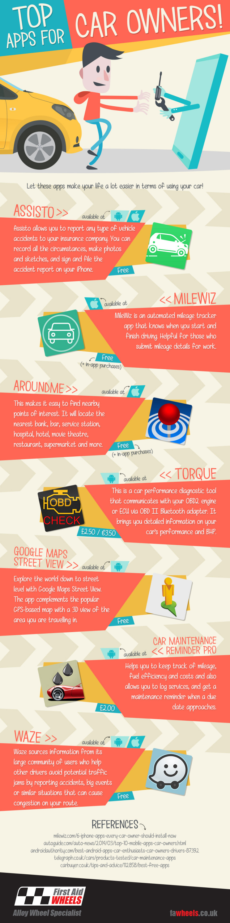 Top apps for car owners [infographics] - Alltop Viral